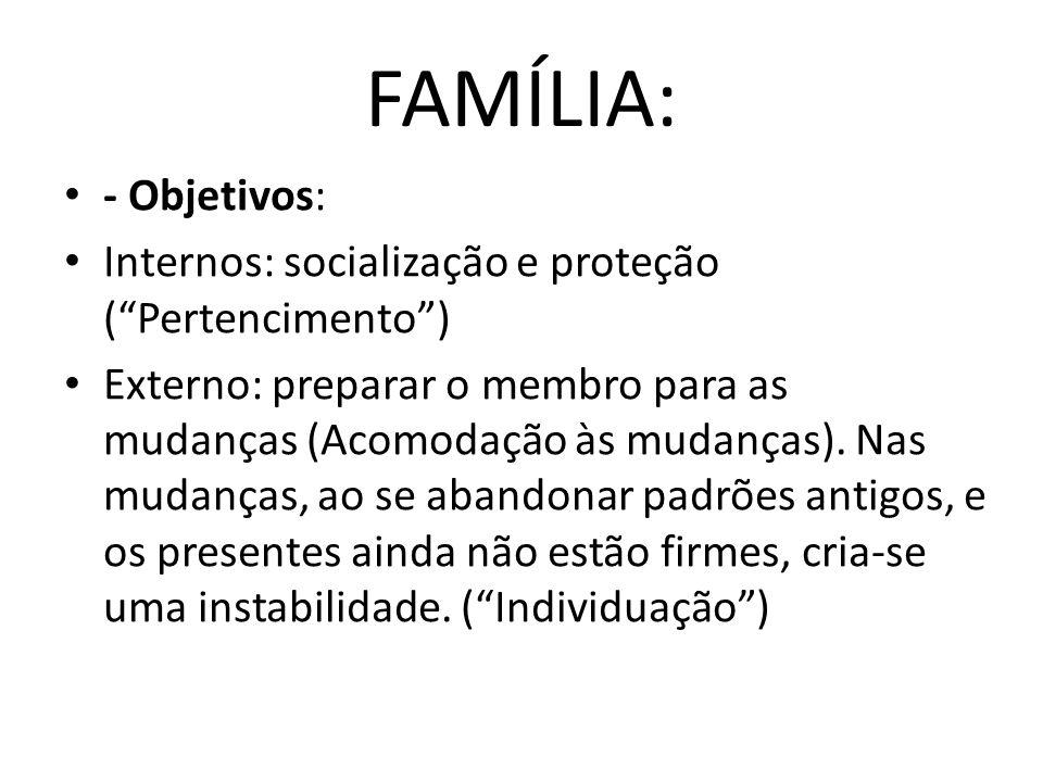 FAMÍLIA: - Objetivos: Internos: socialização e proteção (Pertencimento) Externo: preparar o membro para as mudanças (Acomodação às mudanças). Nas muda