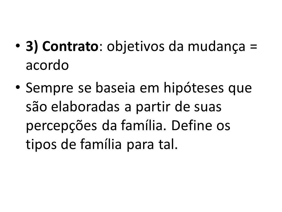 3) Contrato: objetivos da mudança = acordo Sempre se baseia em hipóteses que são elaboradas a partir de suas percepções da família. Define os tipos de