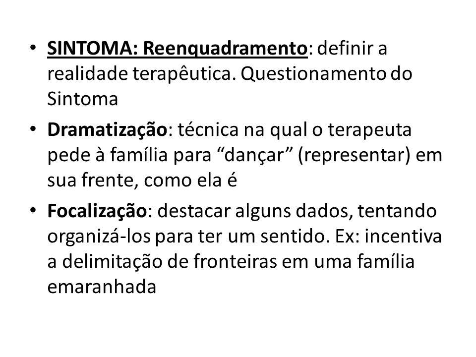 SINTOMA: Reenquadramento: definir a realidade terapêutica. Questionamento do Sintoma Dramatização: técnica na qual o terapeuta pede à família para dan