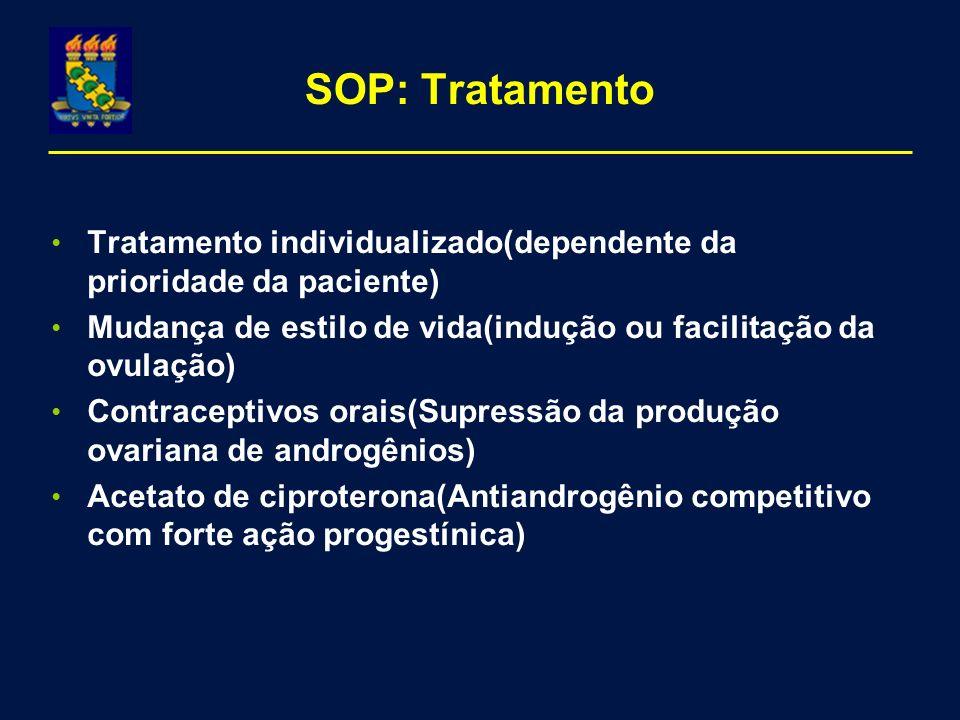 SOP: Tratamento Tratamento individualizado(dependente da prioridade da paciente) Mudança de estilo de vida(indução ou facilitação da ovulação) Contraceptivos orais(Supressão da produção ovariana de androgênios) Acetato de ciproterona(Antiandrogênio competitivo com forte ação progestínica)