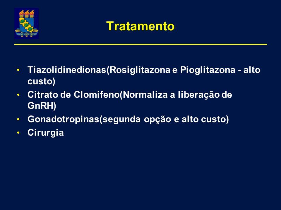 Tratamento Tiazolidinedionas(Rosiglitazona e Pioglitazona - alto custo) Citrato de Clomifeno(Normaliza a liberação de GnRH) Gonadotropinas(segunda opç