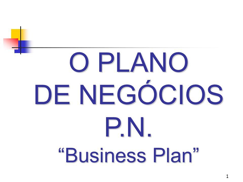 2 O PLANO DE NEGÓCIOS O PLANO DE NEGÓCIOS Parte 1: Motivação para fazê-lo O que é ?