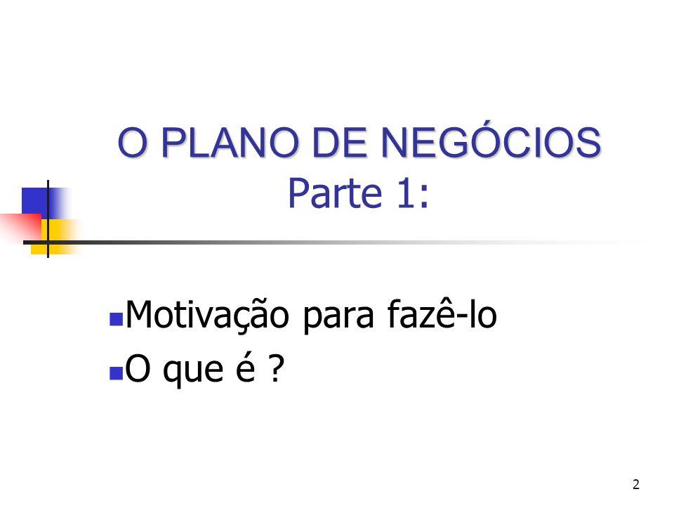 3 O que é um PLANO DE NEGÓCIOS - P.N.