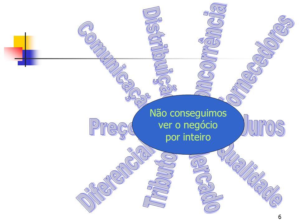 17 A relação empresa - mercado O P N é um instrumento eficaz na relação empresa-mercado pois é conjunto de informações elaboradas de forma organizada, sobre o empreendimento nos seus aspectos mais importantes.