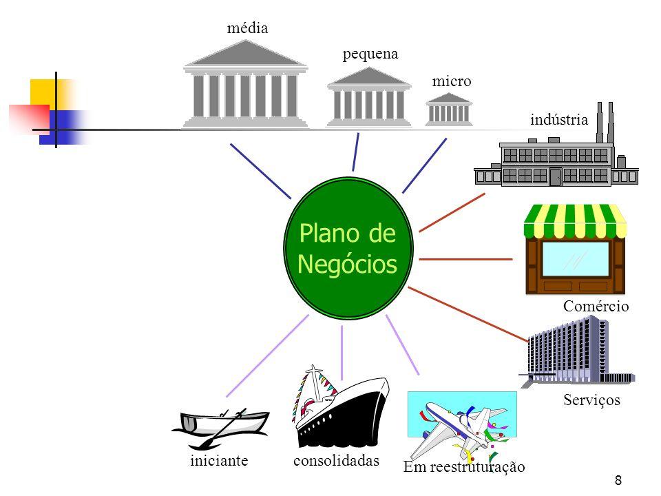 9 O que é um PLANO DE NEGÓCIOS - P.N.