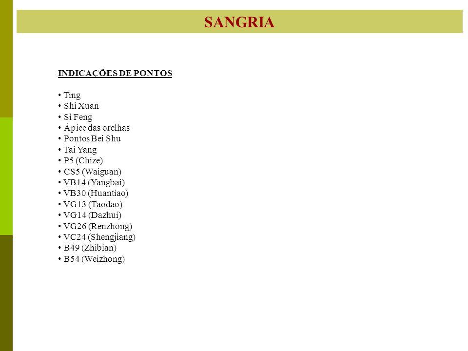 INDICAÇÕES DE PONTOS Ting Shi Xuan Si Feng Ápice das orelhas Pontos Bei Shu Tai Yang P5 (Chize) CS5 (Waiguan) VB14 (Yangbai) VB30 (Huantiao) VG13 (Tao