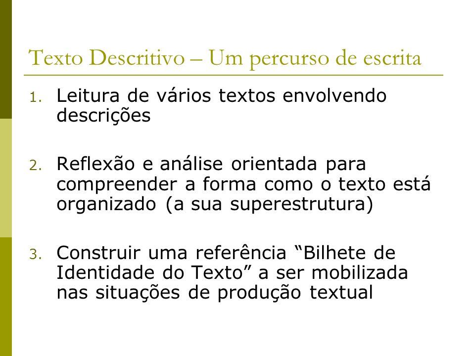 Texto Descritivo – Um percurso de escrita 1. Leitura de vários textos envolvendo descrições 2. Reflexão e análise orientada para compreender a forma c