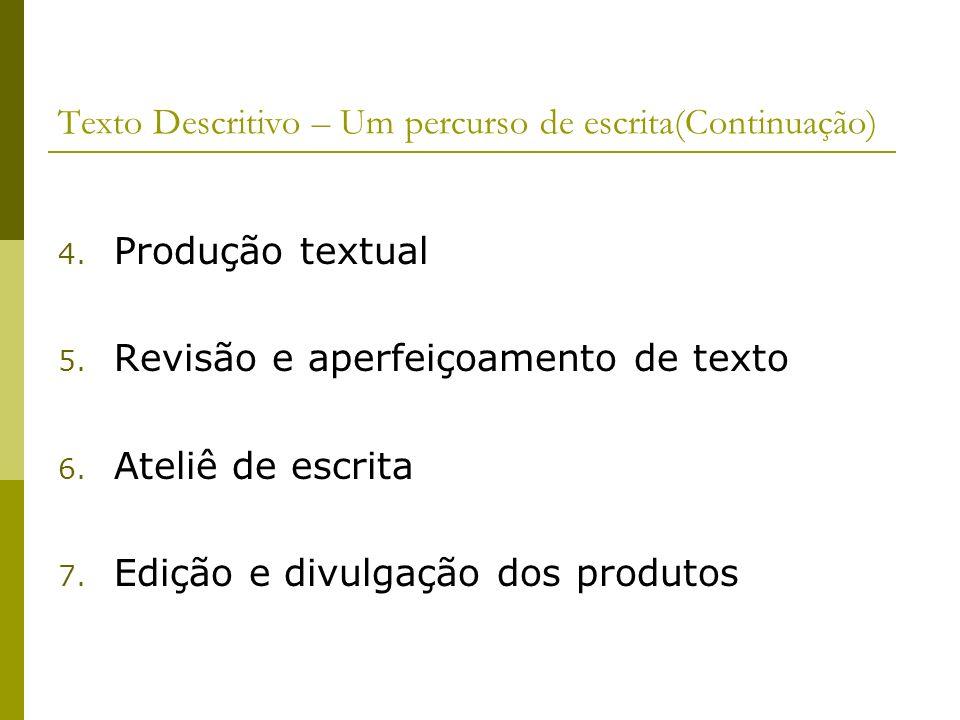 Texto Descritivo – Um percurso de escrita(Continuação) 4. Produção textual 5. Revisão e aperfeiçoamento de texto 6. Ateliê de escrita 7. Edição e divu