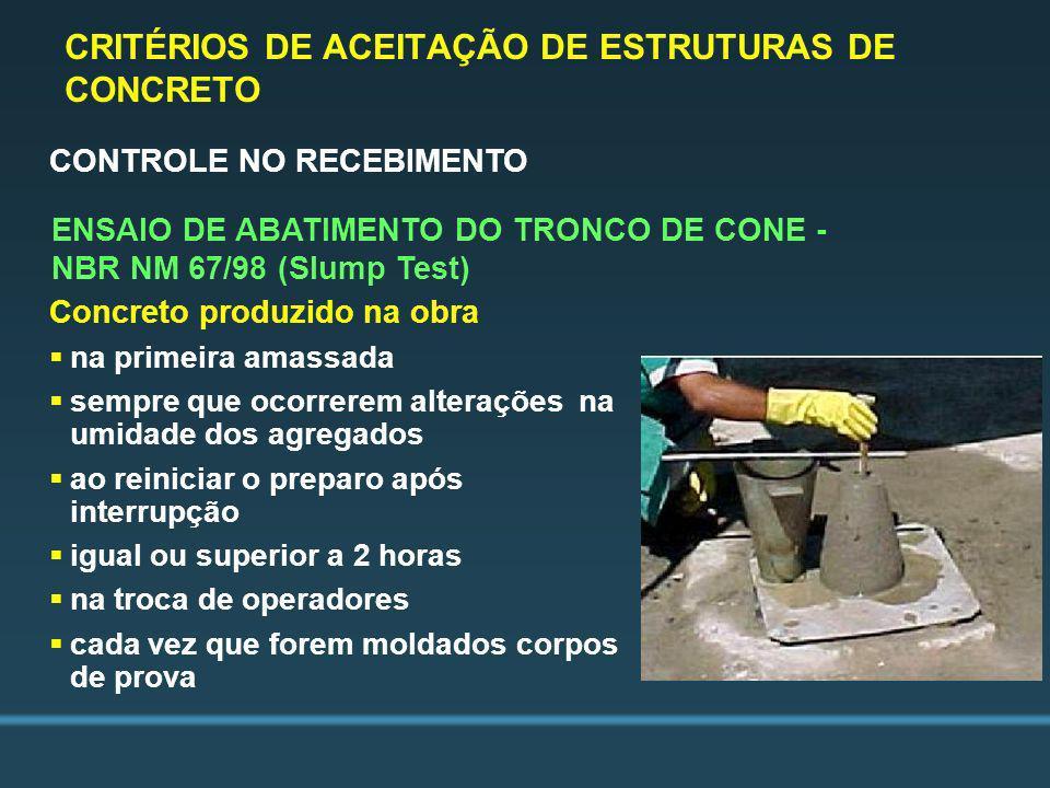 CRITÉRIOS DE ACEITAÇÃO DE ESTRUTURAS DE CONCRETO CONTROLE NO RECEBIMENTO ENSAIO DE ABATIMENTO DO TRONCO DE CONE - NBR NM 67/98 (Slump Test) Concreto p