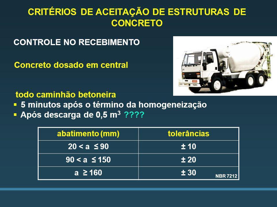 CRITÉRIOS DE ACEITAÇÃO DE ESTRUTURAS DE CONCRETO CONTROLE NO RECEBIMENTO Concreto dosado em central todo caminhão betoneira 5 minutos após o término d