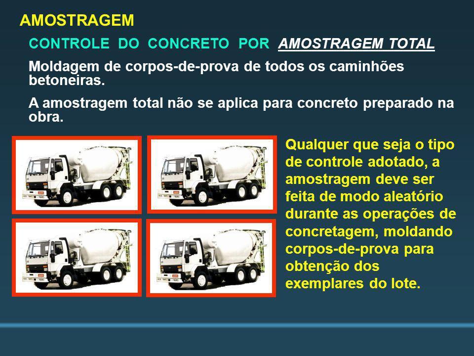 AMOSTRAGEM CONTROLE DO CONCRETO POR AMOSTRAGEM TOTAL Moldagem de corpos-de-prova de todos os caminhões betoneiras. A amostragem total não se aplica pa