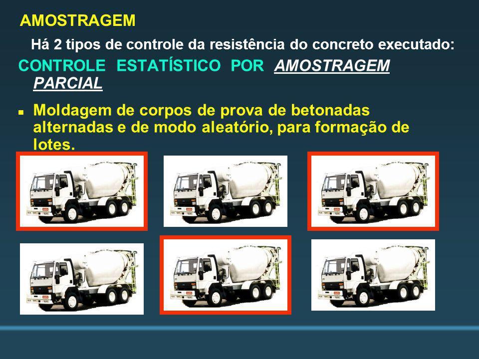 AMOSTRAGEM Há 2 tipos de controle da resistência do concreto executado: CONTROLE ESTATÍSTICO POR AMOSTRAGEM PARCIAL n Moldagem de corpos de prova de b