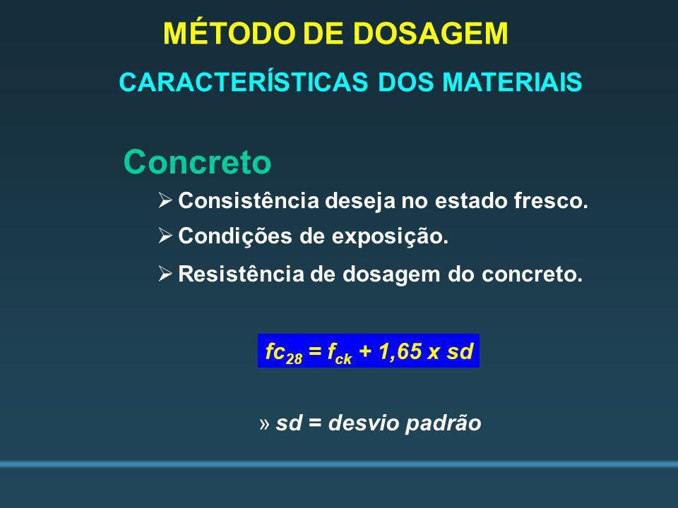 Concreto Consistência deseja no estado fresco. Condições de exposição. Resistência de dosagem do concreto. »sd = desvio padrão CARACTERÍSTICAS DOS MAT