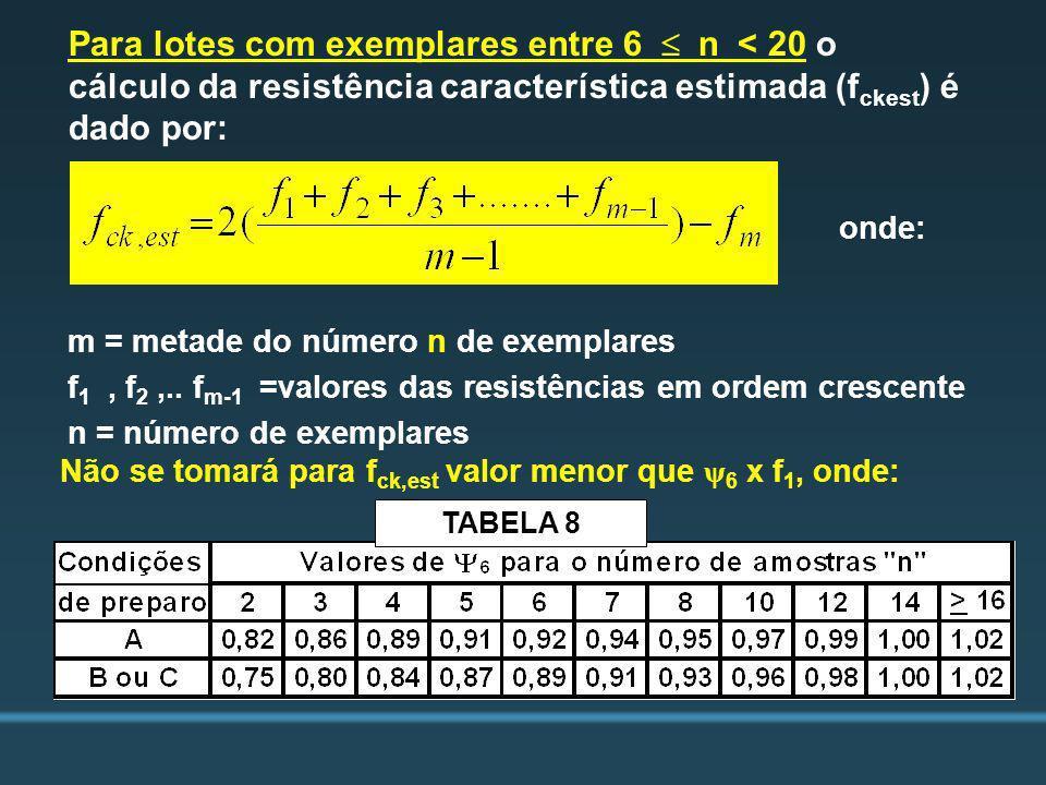 Para lotes com exemplares entre 6 n < 20 o cálculo da resistência característica estimada (f ckest ) é dado por: onde: m = metade do número n de exemp