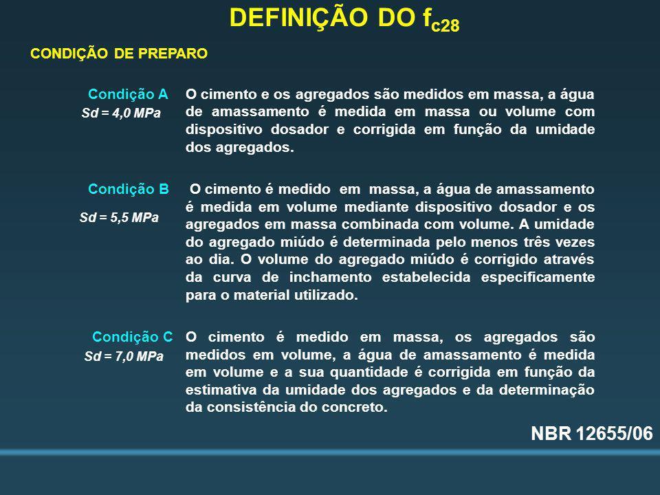 NBR 12655/06 CONDIÇÃO DE PREPARO Condição A O cimento e os agregados são medidos em massa, a água de amassamento é medida em massa ou volume com dispo