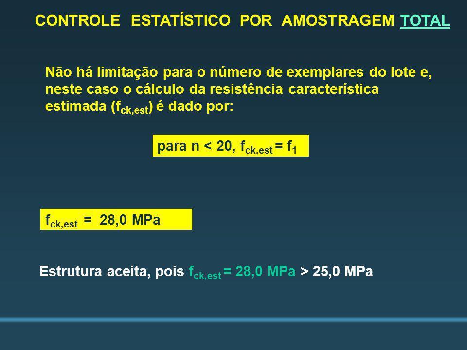 CONTROLE ESTATÍSTICO POR AMOSTRAGEM TOTAL Estrutura aceita, pois f ck,est = 28,0 MPa > 25,0 MPa Não há limitação para o número de exemplares do lote e