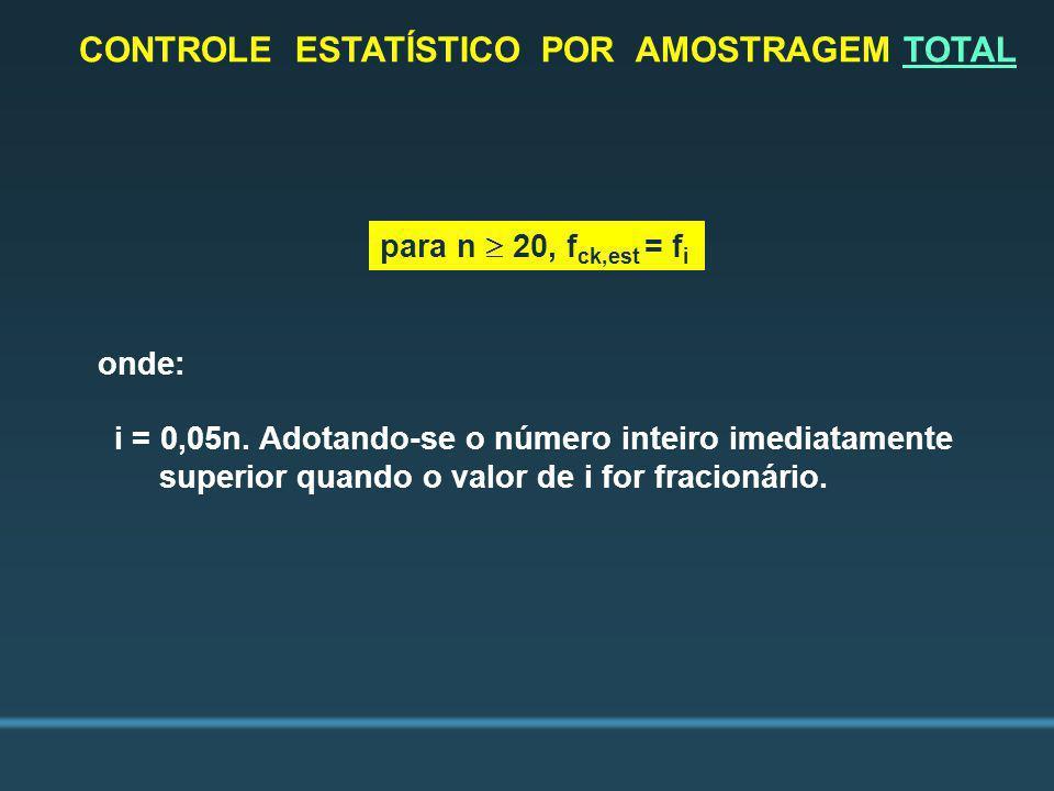 CONTROLE ESTATÍSTICO POR AMOSTRAGEM TOTAL para n 20, f ck,est = f i onde: i = 0,05n. Adotando-se o número inteiro imediatamente superior quando o valo