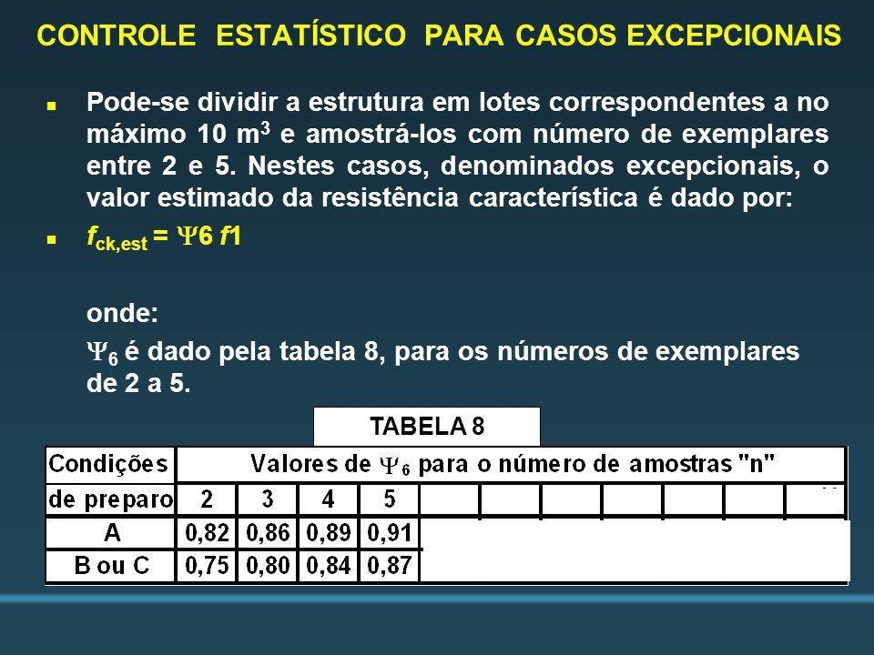 n Pode-se dividir a estrutura em lotes correspondentes a no máximo 10 m 3 e amostrá-los com número de exemplares entre 2 e 5. Nestes casos, denominado