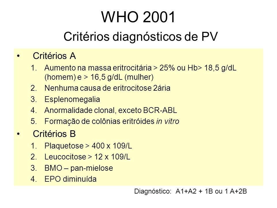 WHO 2001 Critérios diagnósticos de PV Critérios A 1.Aumento na massa eritrocitária > 25% ou Hb> 18,5 g/dL (homem) e > 16,5 g/dL (mulher) 2.Nenhuma cau