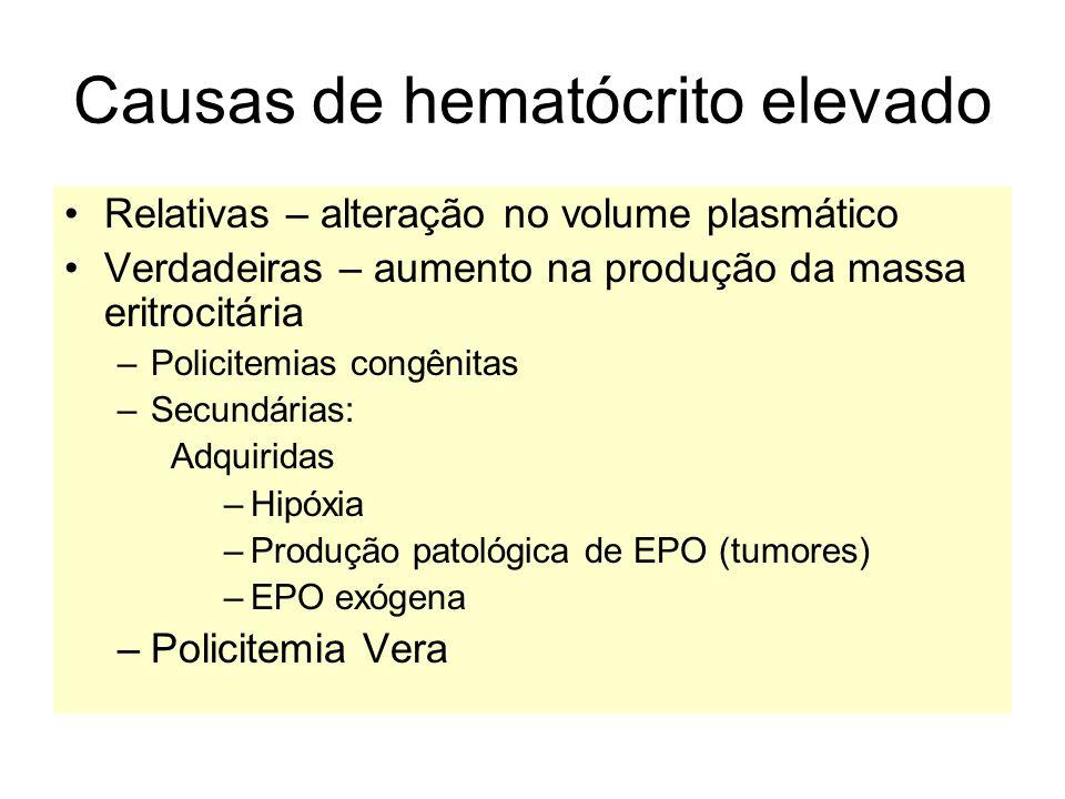 Causas de hematócrito elevado Relativas – alteração no volume plasmático Verdadeiras – aumento na produção da massa eritrocitária –Policitemias congên