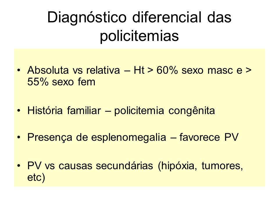 Diagnóstico diferencial das policitemias Absoluta vs relativa – Ht > 60% sexo masc e > 55% sexo fem História familiar – policitemia congênita Presença