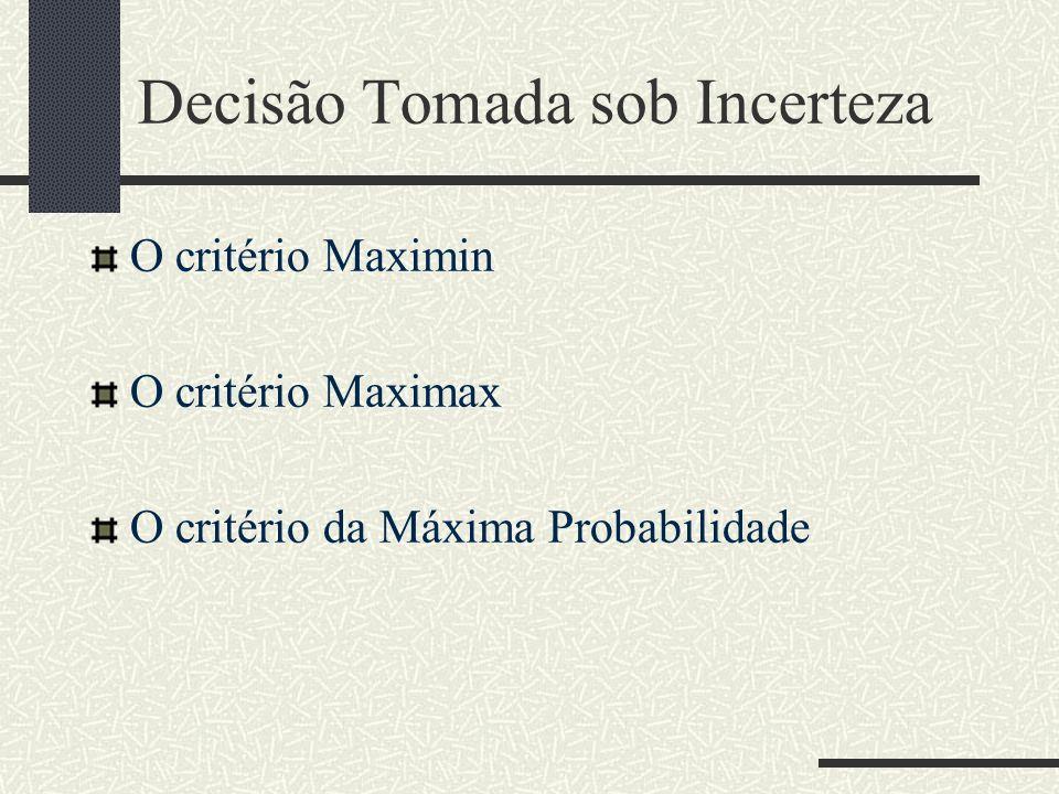 Decisão Tomada sob Incerteza O critério Maximin O critério Maximax O critério da Máxima Probabilidade