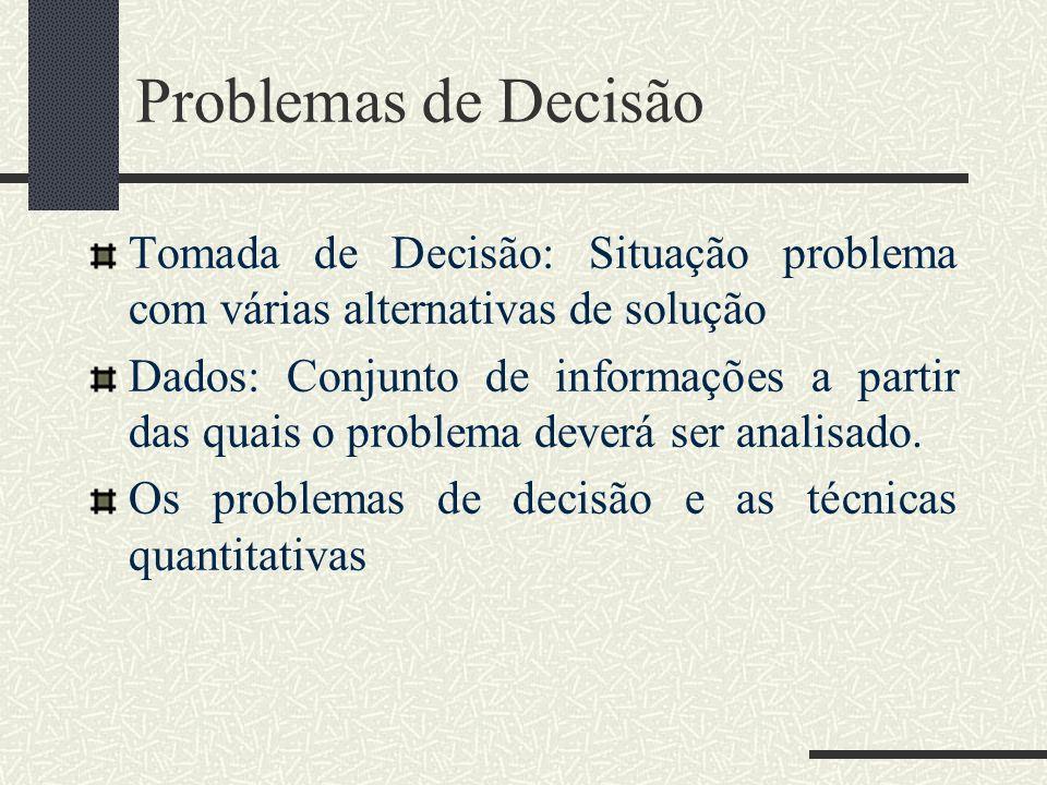 Problemas de Decisão Tomada de Decisão: Situação problema com várias alternativas de solução Dados: Conjunto de informações a partir das quais o probl