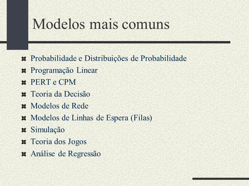 Modelos mais comuns Probabilidade e Distribuições de Probabilidade Programação Linear PERT e CPM Teoria da Decisão Modelos de Rede Modelos de Linhas d