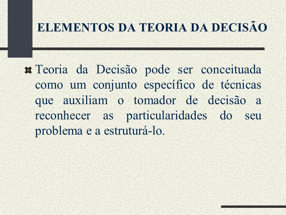 ELEMENTOS DA TEORIA DA DECISÃO Teoria da Decisão pode ser conceituada como um conjunto específico de técnicas que auxiliam o tomador de decisão a reco