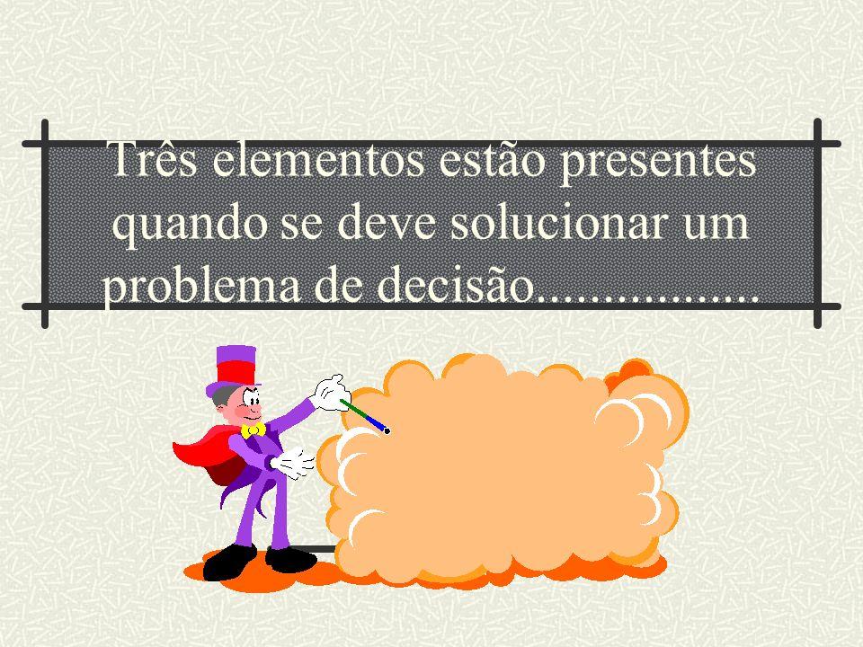 Três elementos estão presentes quando se deve solucionar um problema de decisão.................