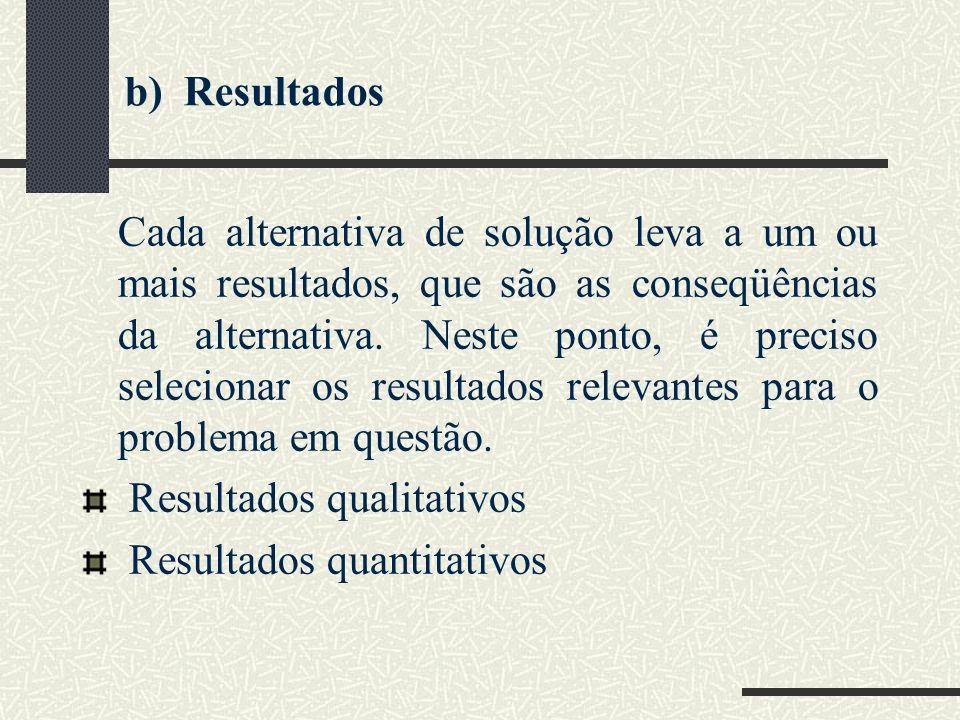 b) Resultados Cada alternativa de solução leva a um ou mais resultados, que são as conseqüências da alternativa. Neste ponto, é preciso selecionar os