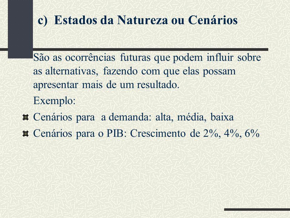 c) Estados da Natureza ou Cenários São as ocorrências futuras que podem influir sobre as alternativas, fazendo com que elas possam apresentar mais de