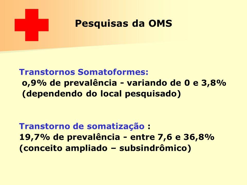 Pesquisas da OMS Transtornos Somatoformes: o,9% de prevalência - variando de 0 e 3,8% (dependendo do local pesquisado) Transtorno de somatização : 19,