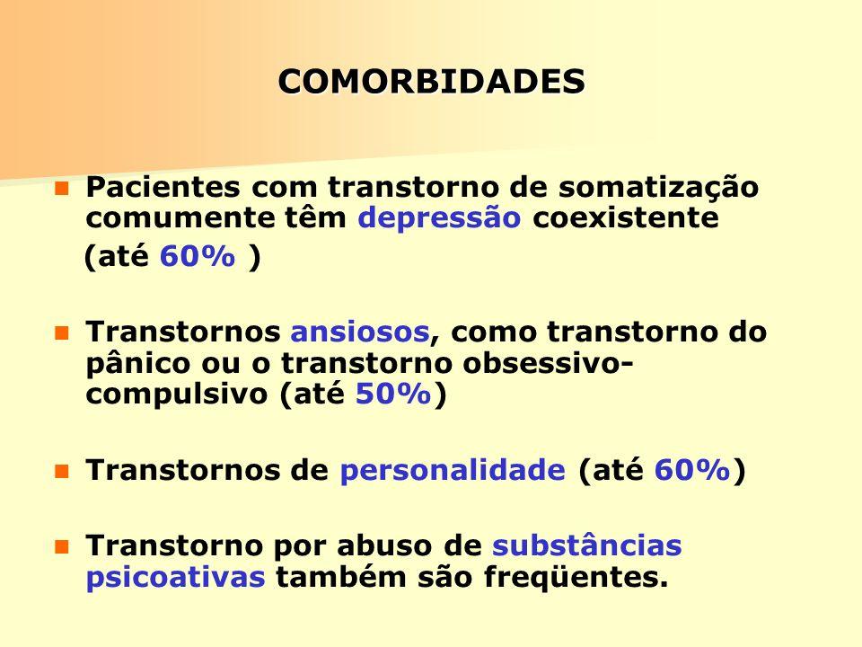 COMORBIDADES Pacientes com transtorno de somatização comumente têm depressão coexistente (até 60% ) Transtornos ansiosos, como transtorno do pânico ou