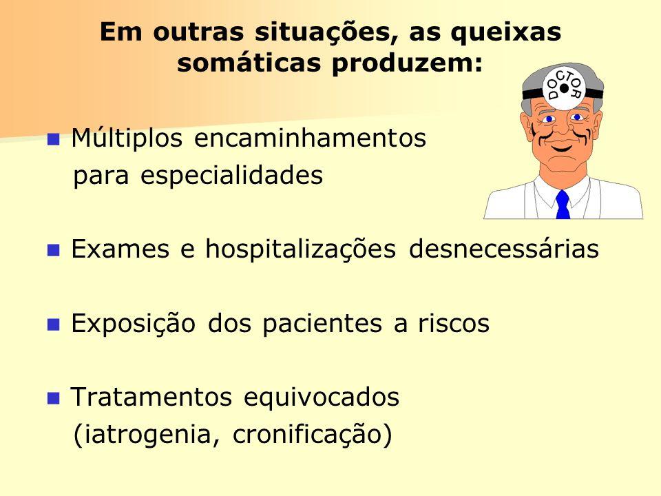 Em outras situações, as queixas somáticas produzem: Múltiplos encaminhamentos para especialidades Exames e hospitalizações desnecessárias Exposição do