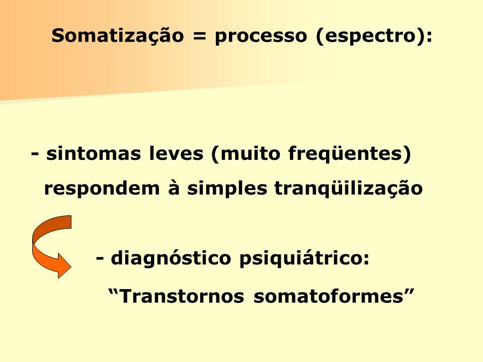 Somatização = processo (espectro): - sintomas leves (muito freqüentes) respondem à simples tranqüilização - diagnóstico psiquiátrico: Transtornos soma