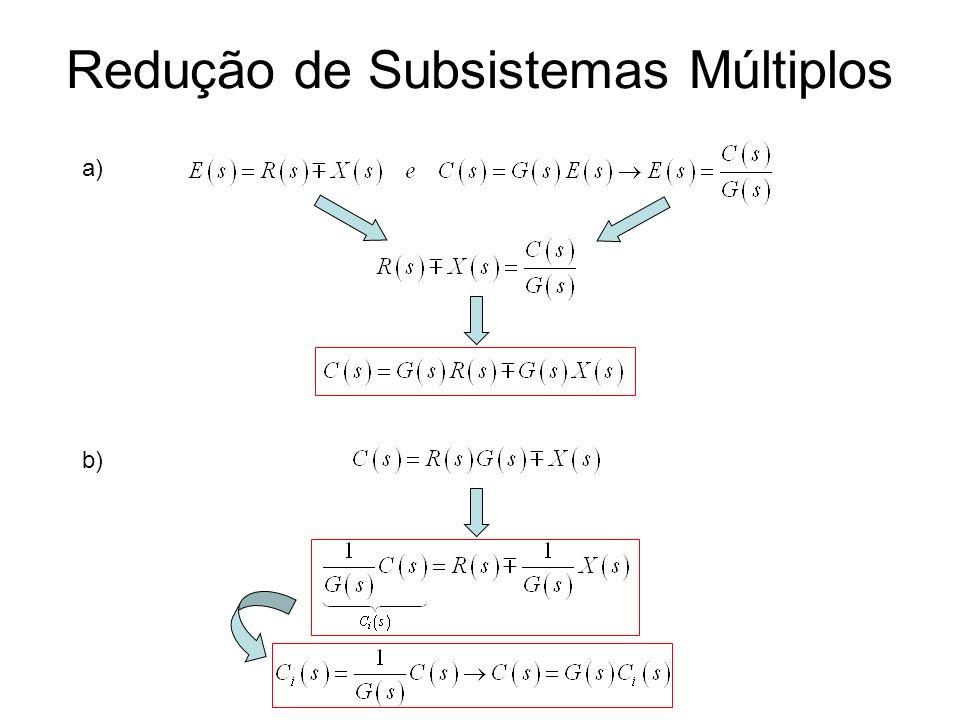Redução de Subsistemas Múltiplos a) b)