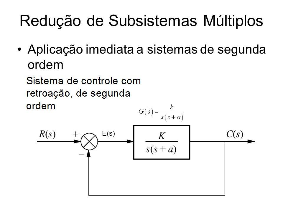 Aplicação imediata a sistemas de segunda ordem E(s)