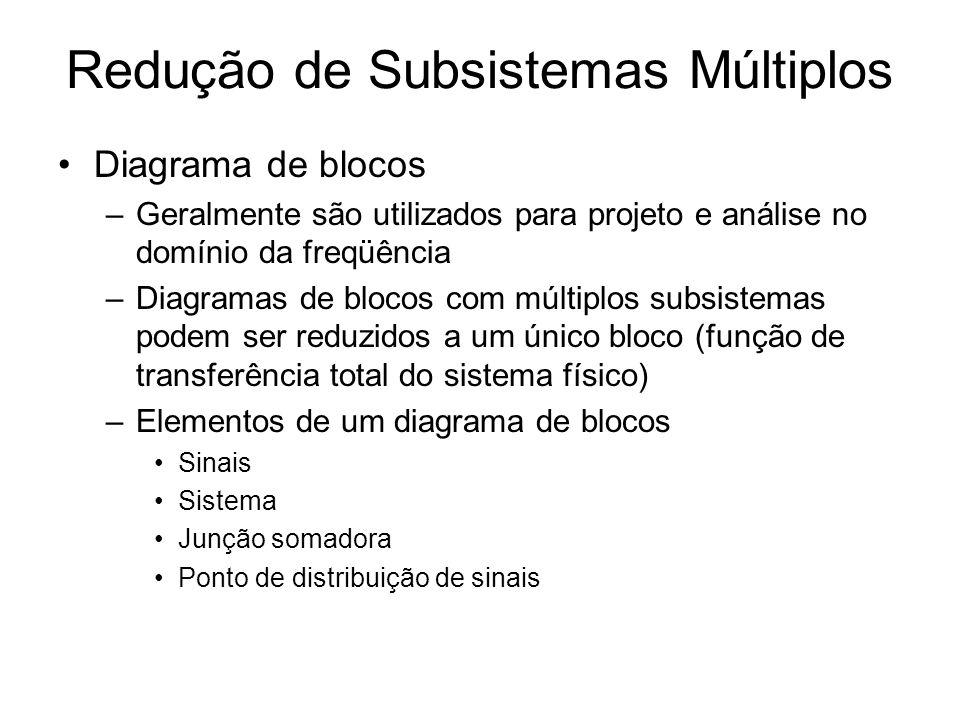Redução de Subsistemas Múltiplos Diagrama de blocos –Geralmente são utilizados para projeto e análise no domínio da freqüência –Diagramas de blocos co
