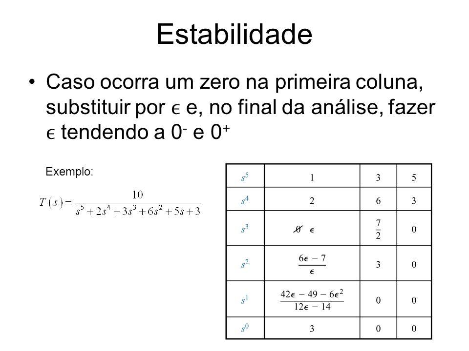 Caso ocorra um zero na primeira coluna, substituir por e, no final da análise, fazer tendendo a 0 - e 0 + Exemplo: