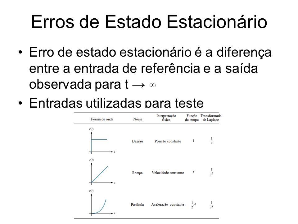 Erros de Estado Estacionário Erro de estado estacionário é a diferença entre a entrada de referência e a saída observada para t Entradas utilizadas pa