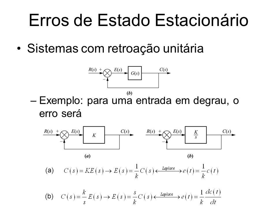 Erros de Estado Estacionário Sistemas com retroação unitária –Exemplo: para uma entrada em degrau, o erro será (a) (b)