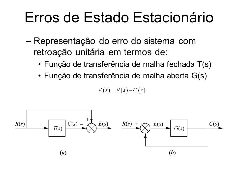 Erros de Estado Estacionário –Representação do erro do sistema com retroação unitária em termos de: Função de transferência de malha fechada T(s) Funç