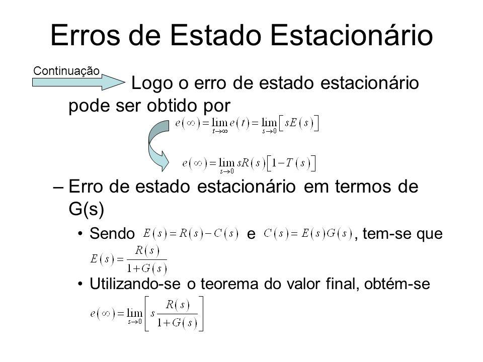 Erros de Estado Estacionário Logo o erro de estado estacionário pode ser obtido por –Erro de estado estacionário em termos de G(s) Sendo e, tem-se que
