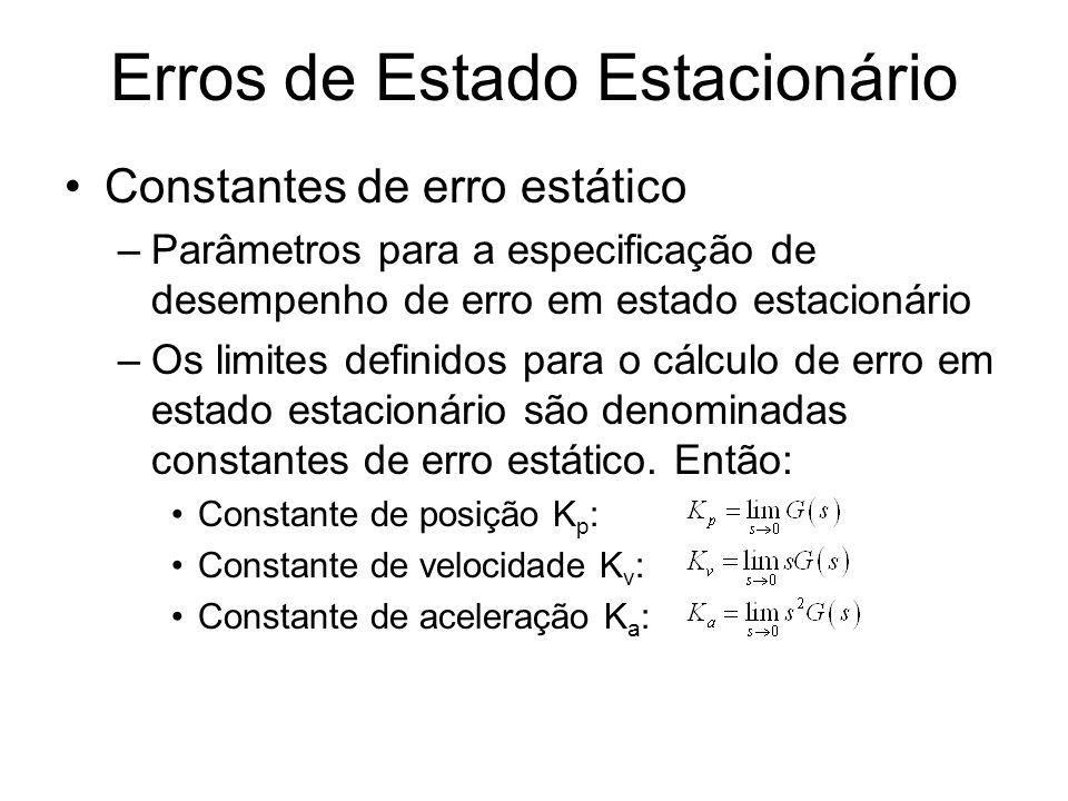 Erros de Estado Estacionário Constantes de erro estático –Parâmetros para a especificação de desempenho de erro em estado estacionário –Os limites def
