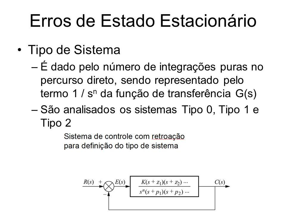 Erros de Estado Estacionário Tipo de Sistema –É dado pelo número de integrações puras no percurso direto, sendo representado pelo termo 1 / s n da fun