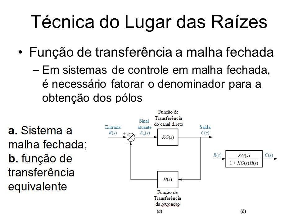 Técnica do Lugar das Raízes Função de transferência a malha fechada –Em sistemas de controle em malha fechada, é necessário fatorar o denominador para