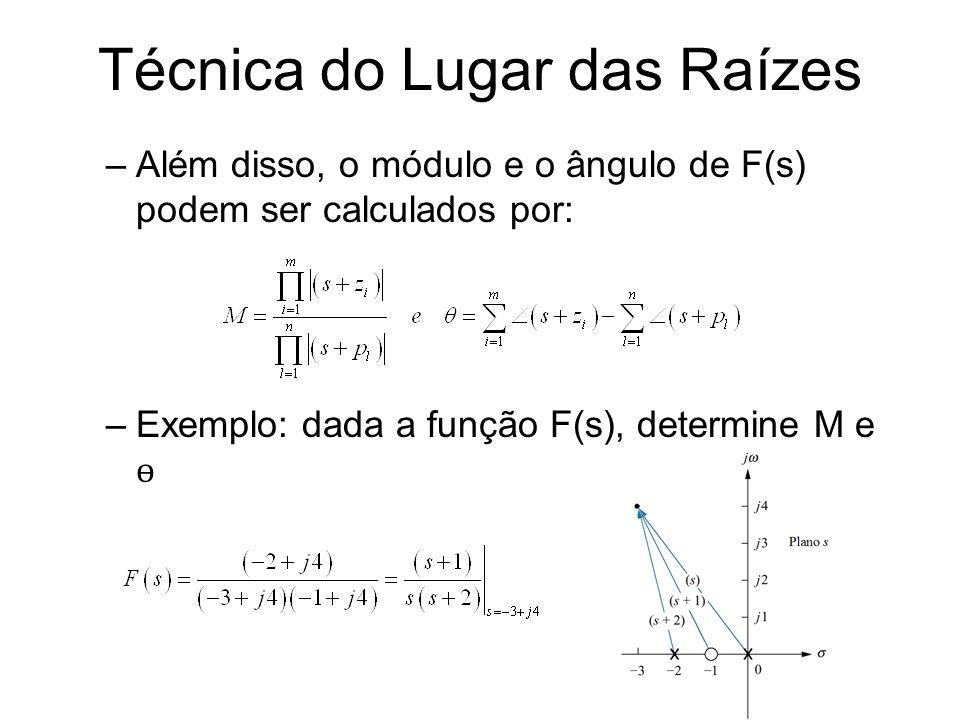 Técnica do Lugar das Raízes –Além disso, o módulo e o ângulo de F(s) podem ser calculados por: –Exemplo: dada a função F(s), determine M e ɵ