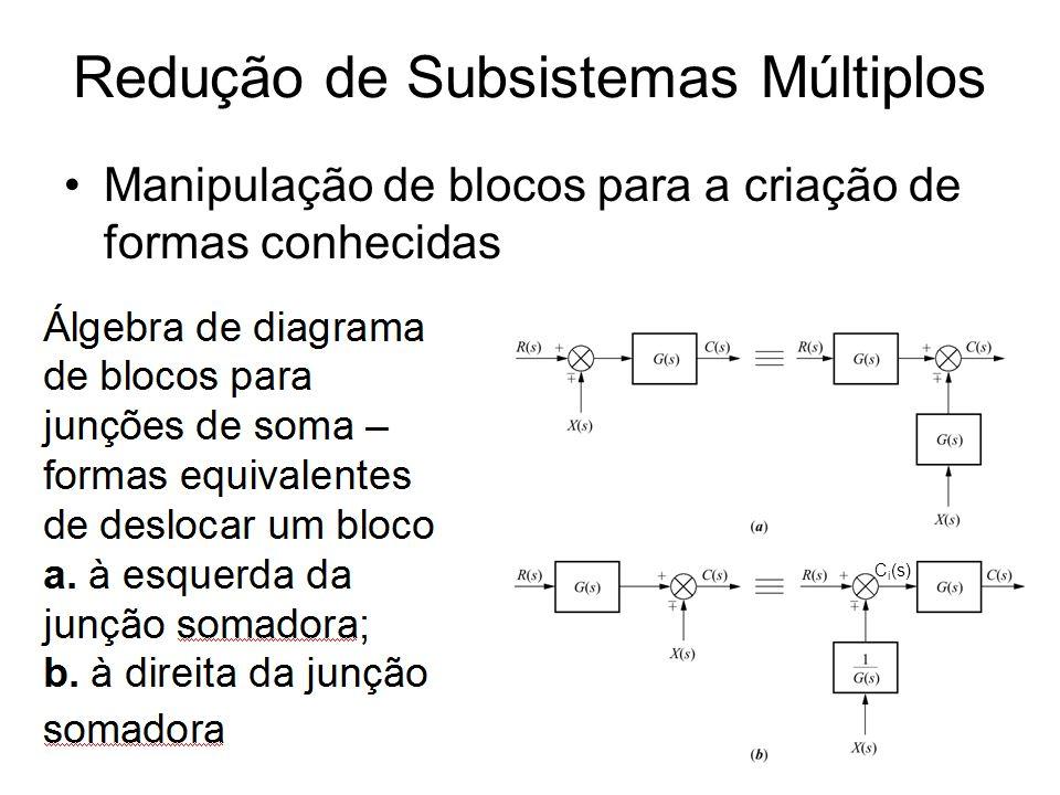 Manipulação de blocos para a criação de formas conhecidas C i (s)