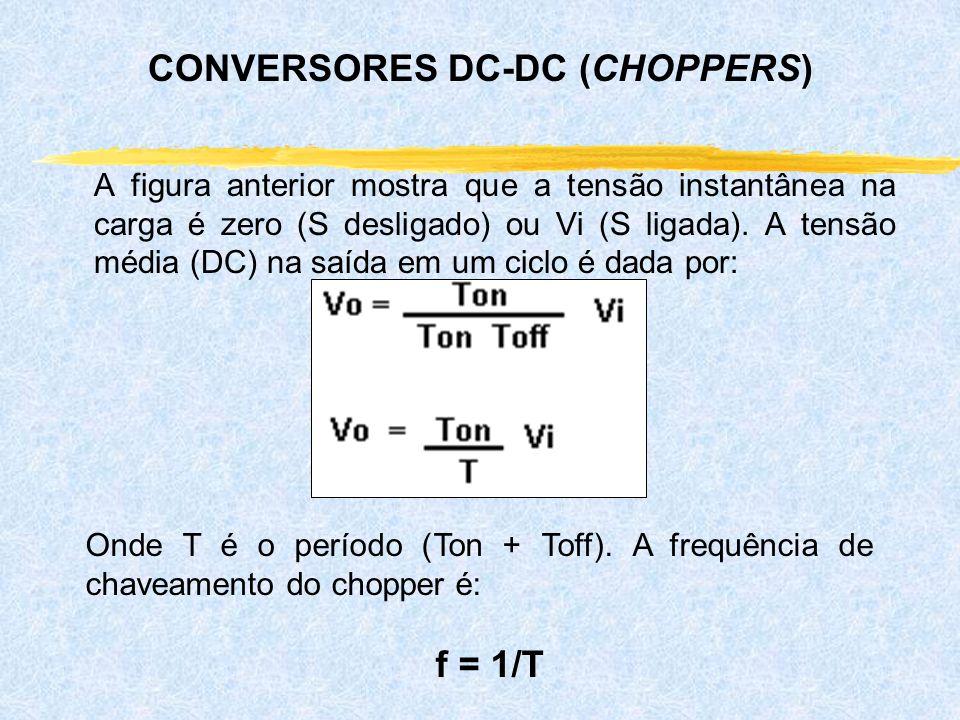 A figura anterior mostra que a tensão instantânea na carga é zero (S desligado) ou Vi (S ligada). A tensão média (DC) na saída em um ciclo é dada por: